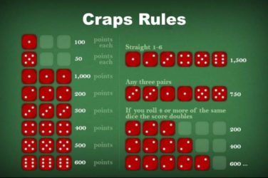 Craps Rules
