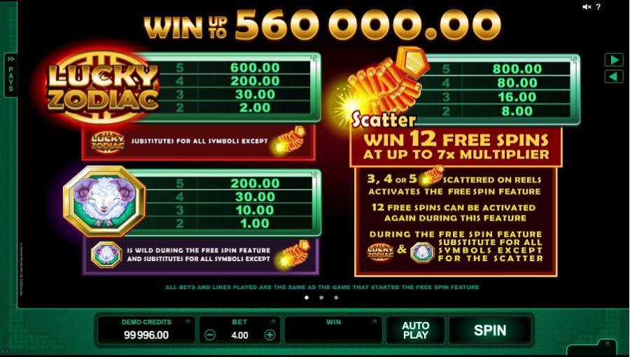 Lucky Zodiac Bonus Free Spins Table