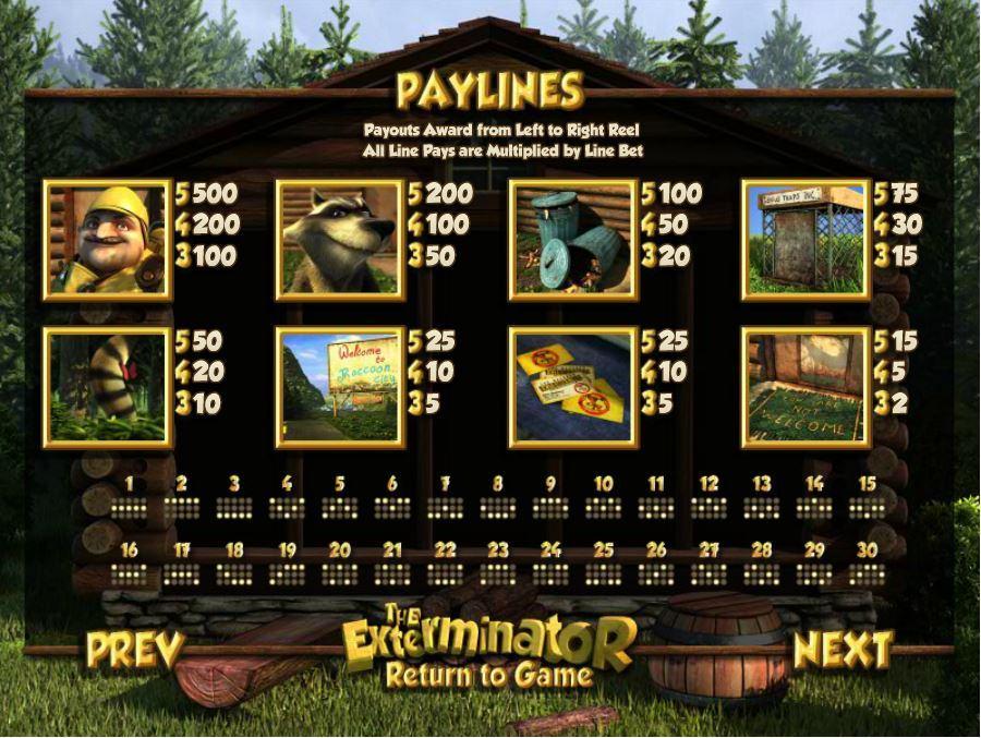 The Exterminator Symbols Pay Table