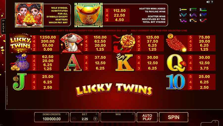 Lucky Twins Symbol Pay Table
