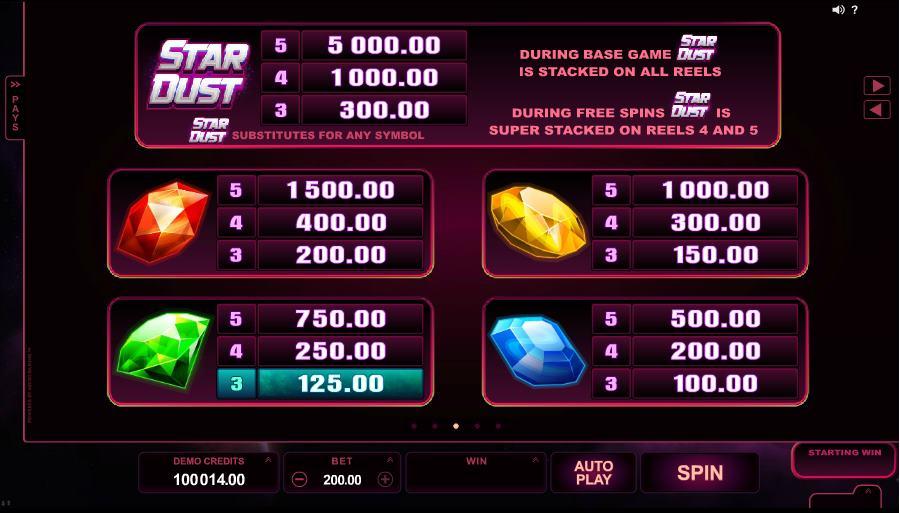 Stardust Symbols Paytable