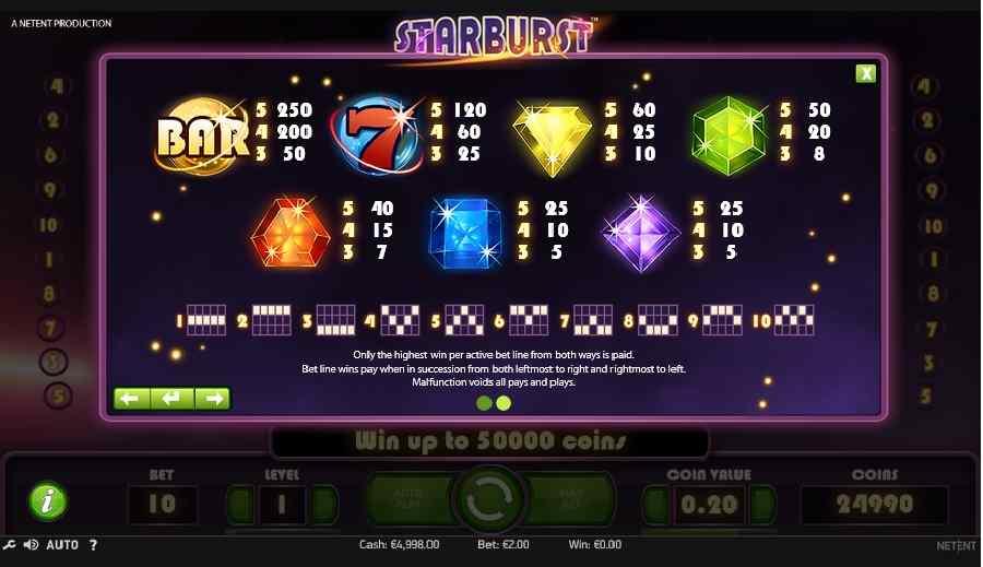 Starburst Symbols Paytable Screen