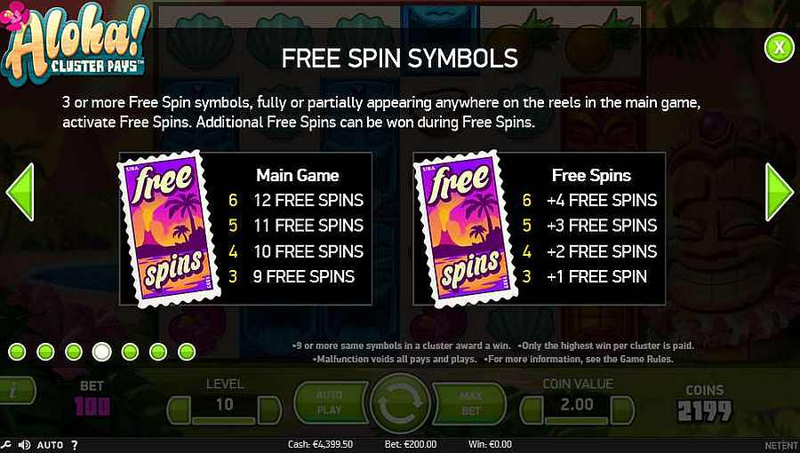 Aloha Cluster Pays Free Spins Table