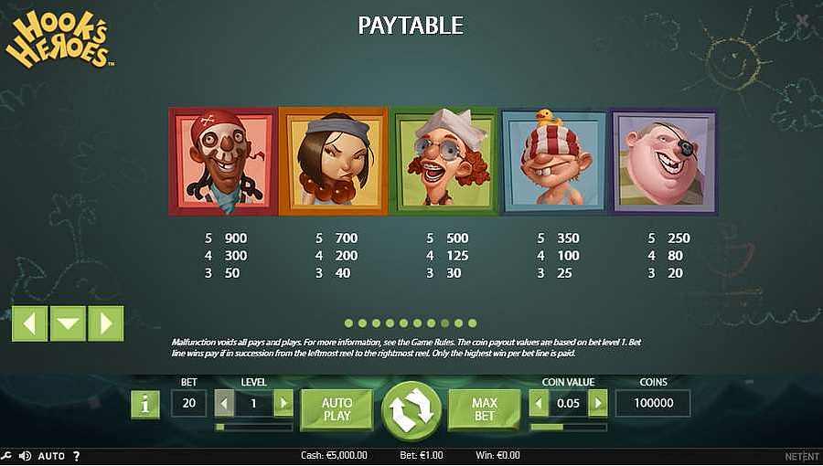 Hooks Heros Symbols Paytable