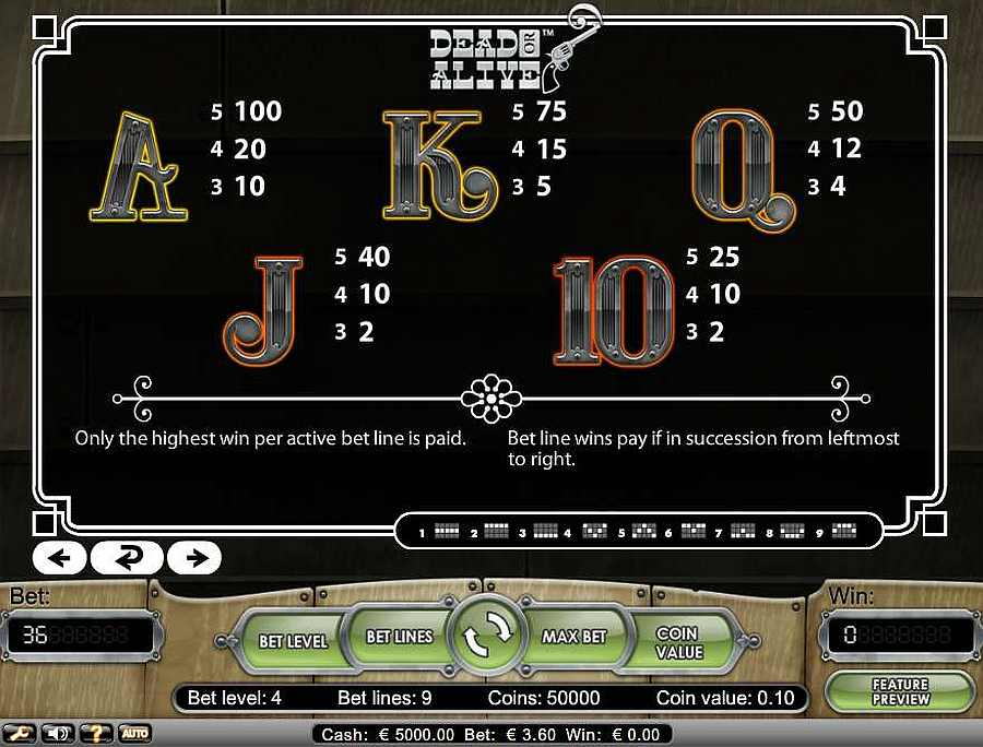 Cards Symbols Paytable