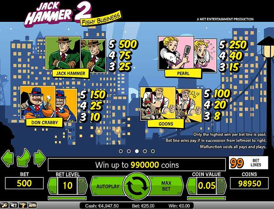 Jack Hammer 2 Symbols Pay Table