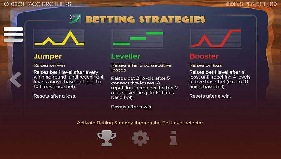 Taco Brothers Betting Strategies