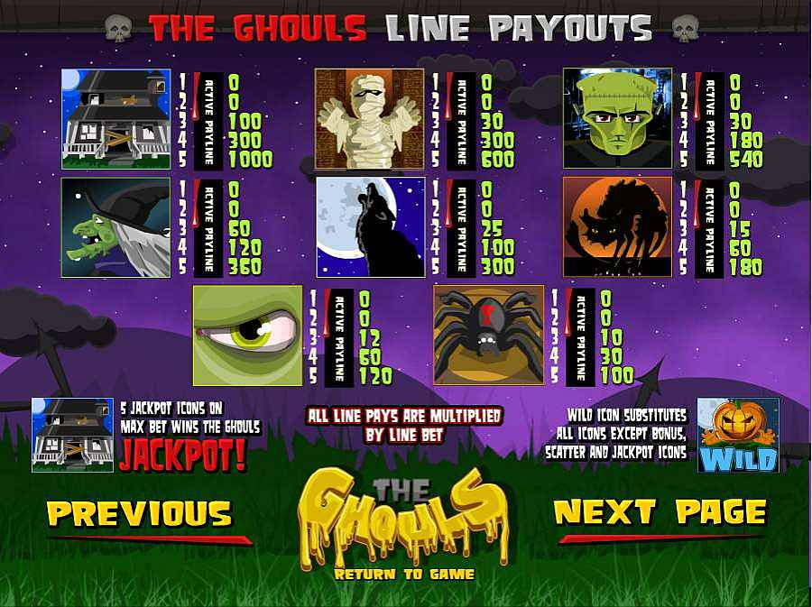 The Ghouls Symbols Paytable