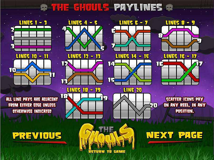 The Ghouls Winning Pay Lines