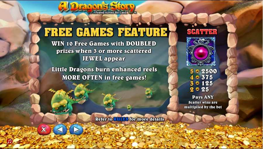 A Dragon Story Free Games Feature