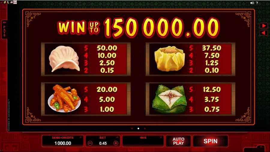 Win Sum Dim Sum Symbols Paytable