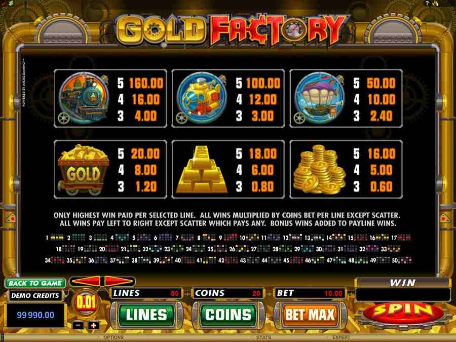 Gold Factory Symbol Winning Pay lines