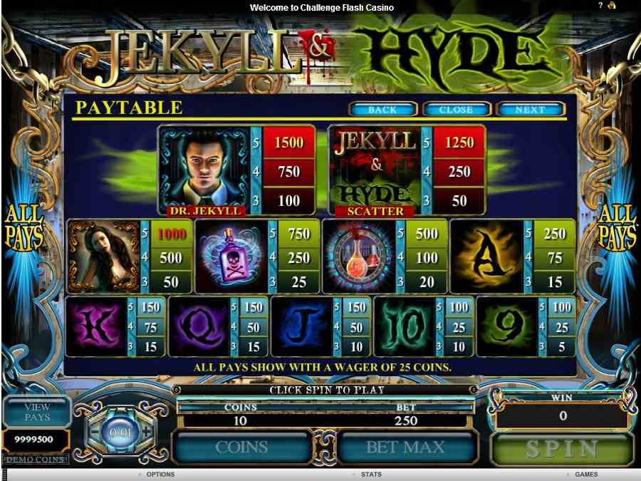 Jekyll and Hyde Symbol Paytable