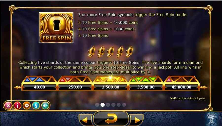 Free Spins Symbols Pay table