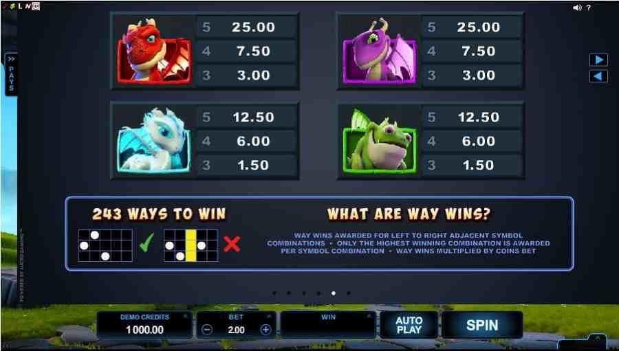DragonZ Symbols Paytable
