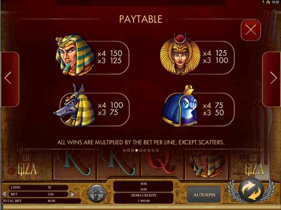 Symbol Paytable Screen