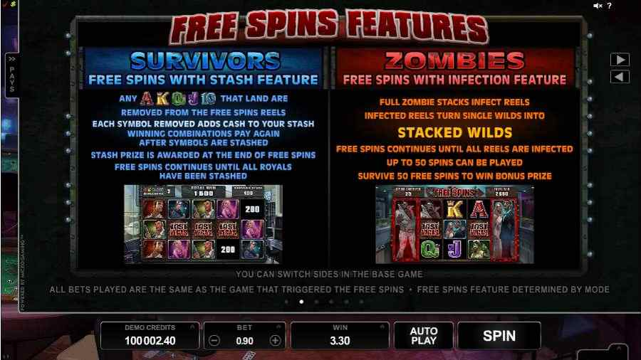 Lost Vegas Free Spins Bonus Features Screen