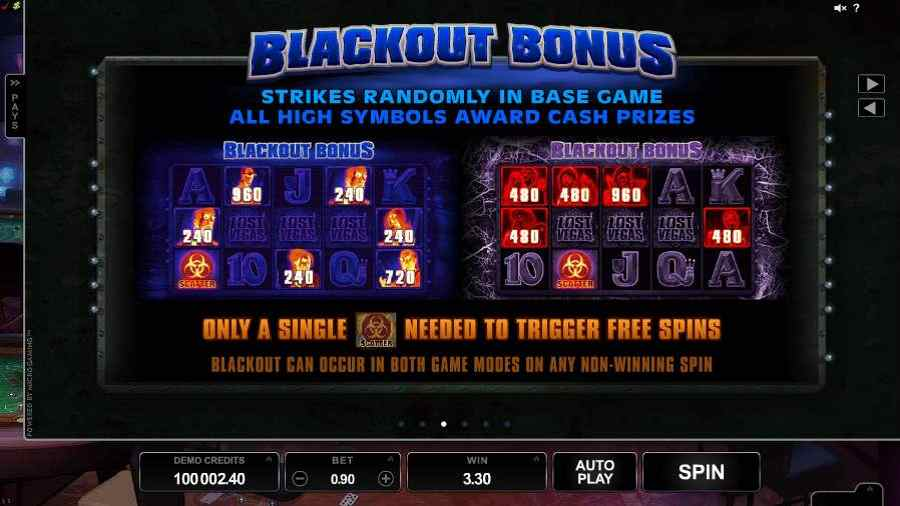 Lost Vegas Blackout Bonus Screen