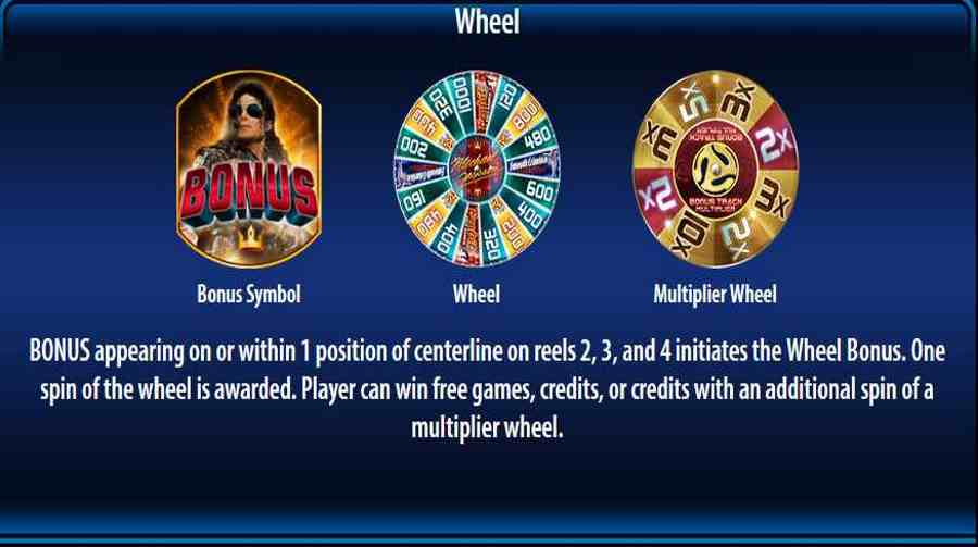 Michael Jackson Wheel Bonus Feature