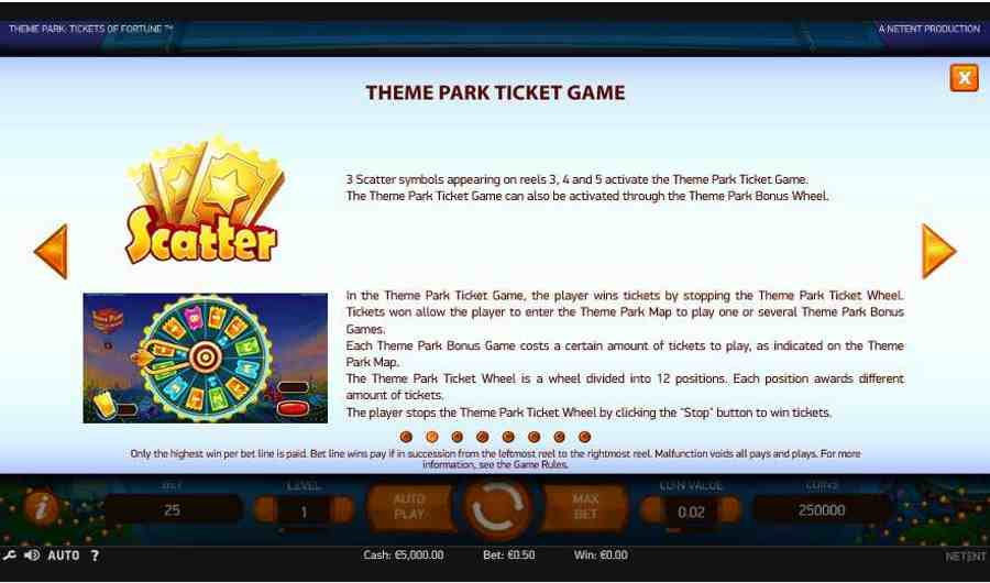 Theme Park Ticket Game