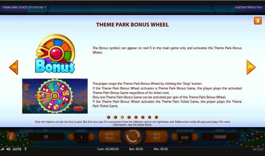 Theme Park Bonus Wheel