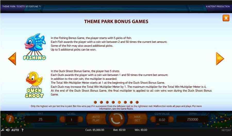 Theme Park Bonus Games
