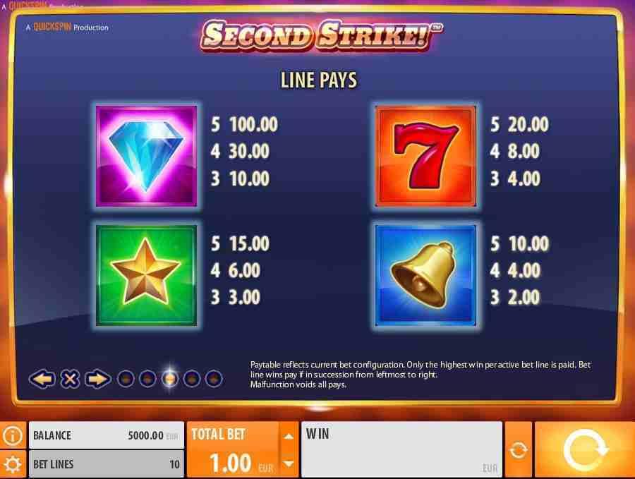 Second Strike Symbols Line Pays