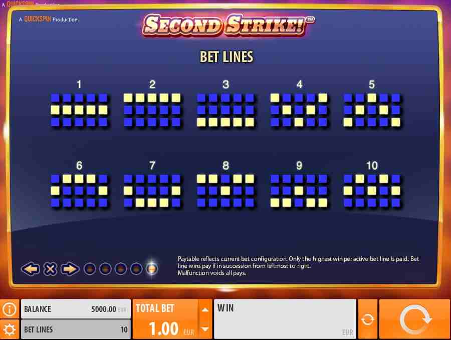 Second Strike Winning Bet Lines