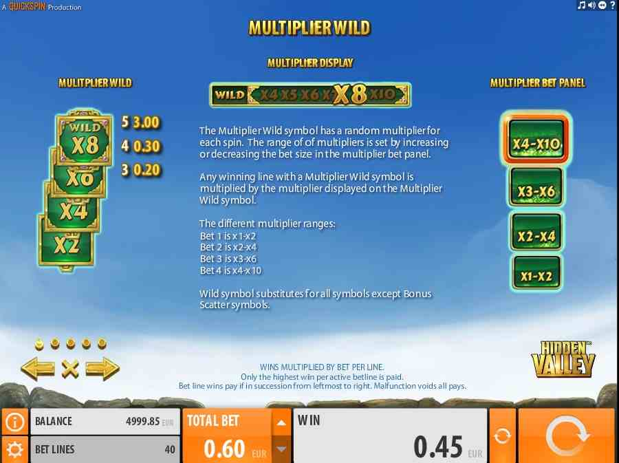 Hidden Valley Multiplier Wild Paytable