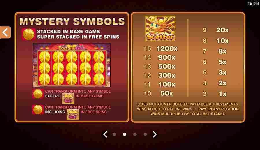 Bonus Symbols Table