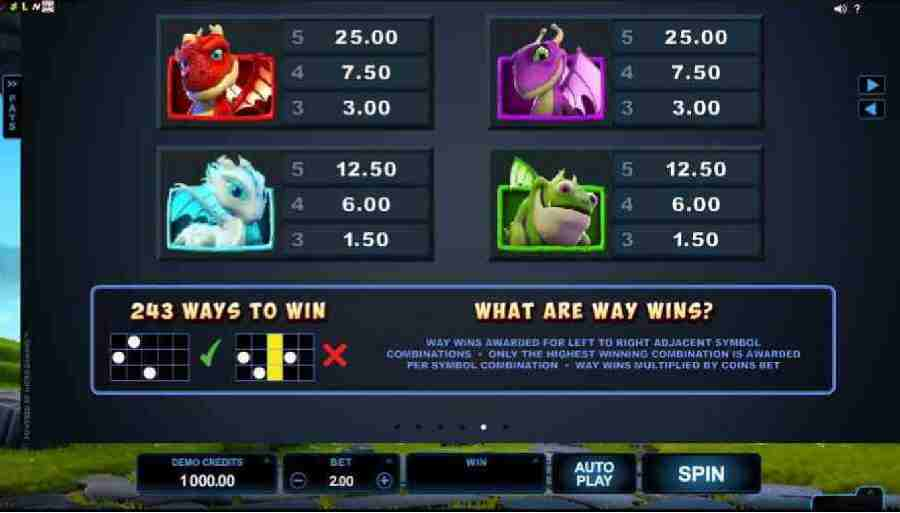 Why You Should Play 243-payline Online Slots