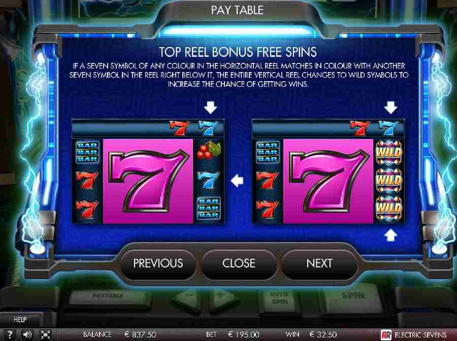Electric Sevens Bonus Free Spins