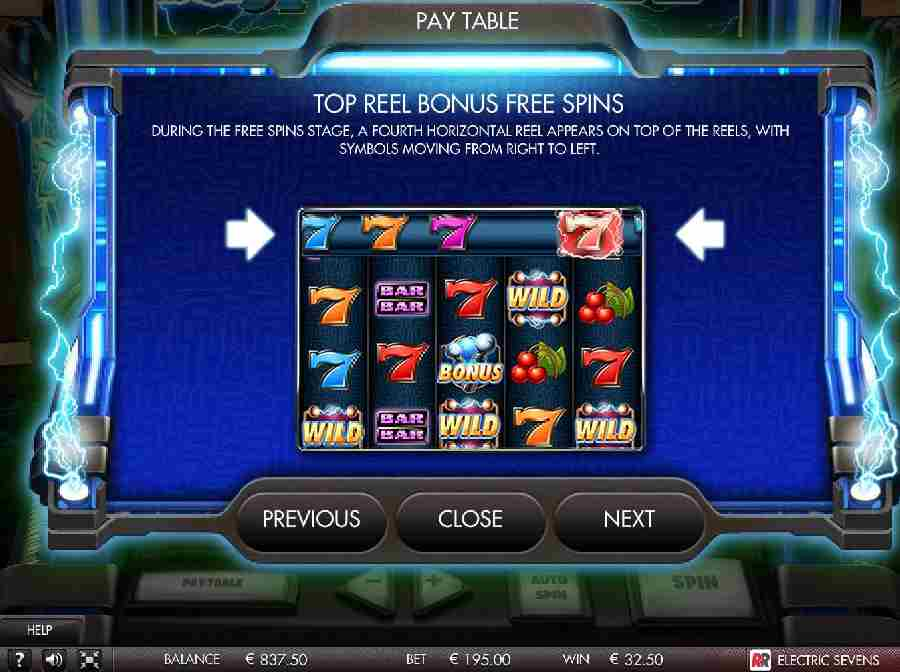 Electric Sevens Free Spins