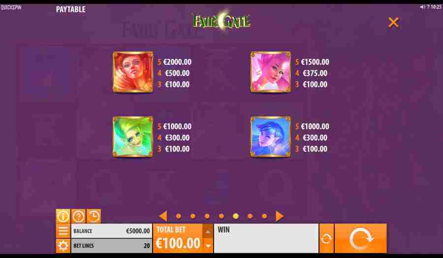 Fairy Gate Symbols Paytable