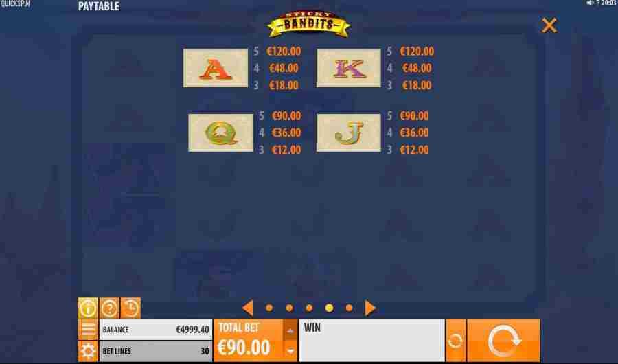 Sticky Bandits Card Symbols Pay table
