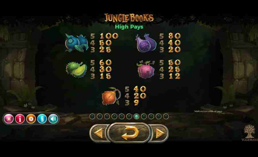 Jungle Books High Symbols Pay table