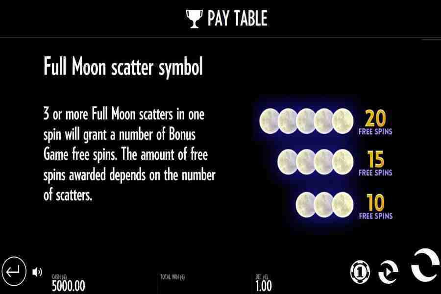Full Moon Scatter
