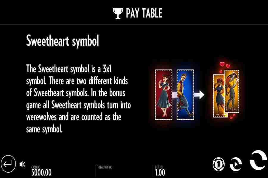 Sweetheart Symbol
