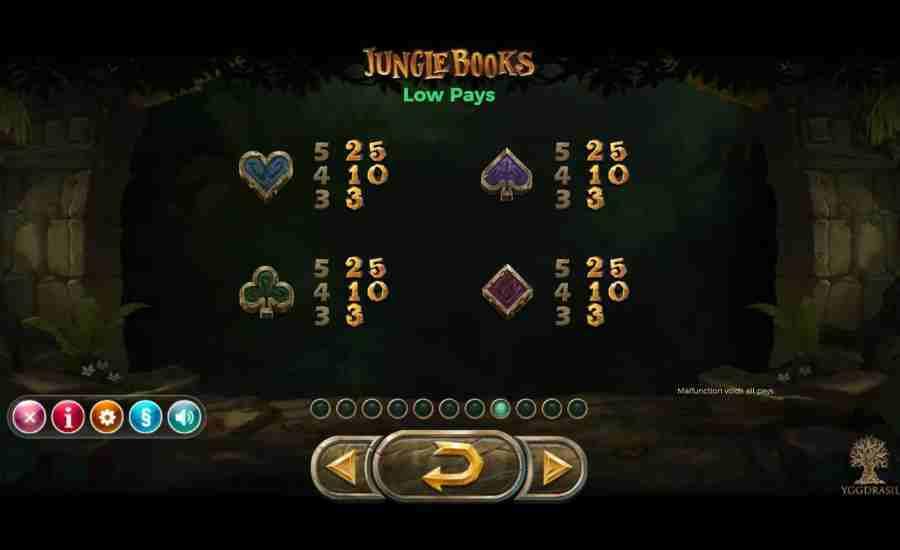 Jungle Books Low Symbols Pay Lines