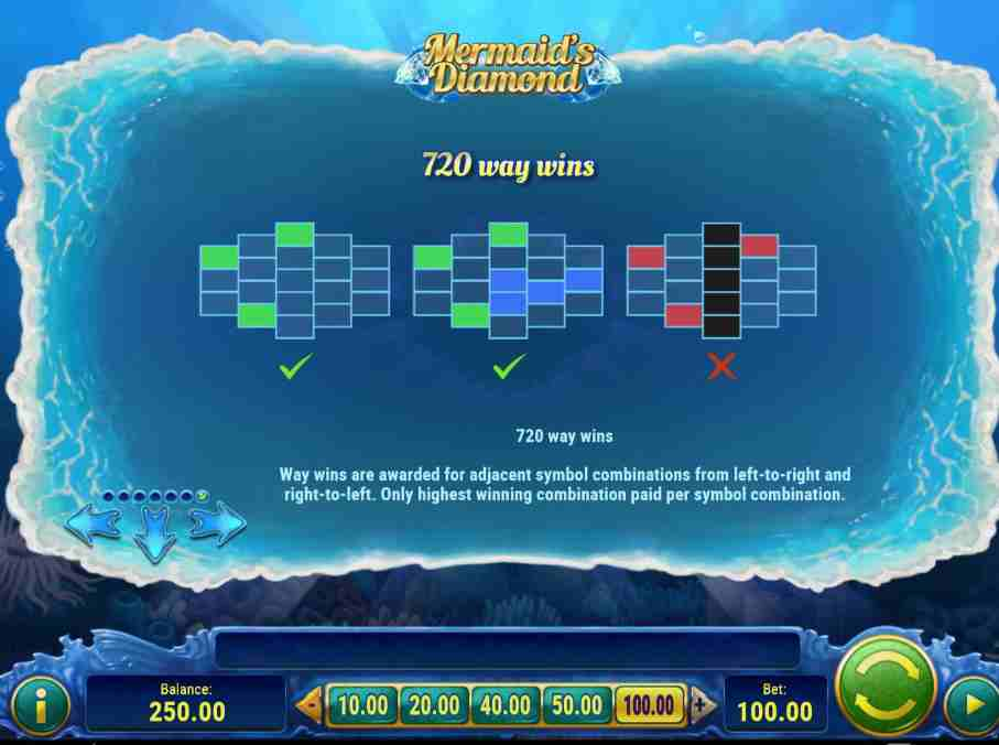 Mermaid Diamonds 720 Ways Win