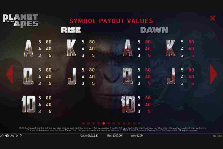 Card Symbols Paytable