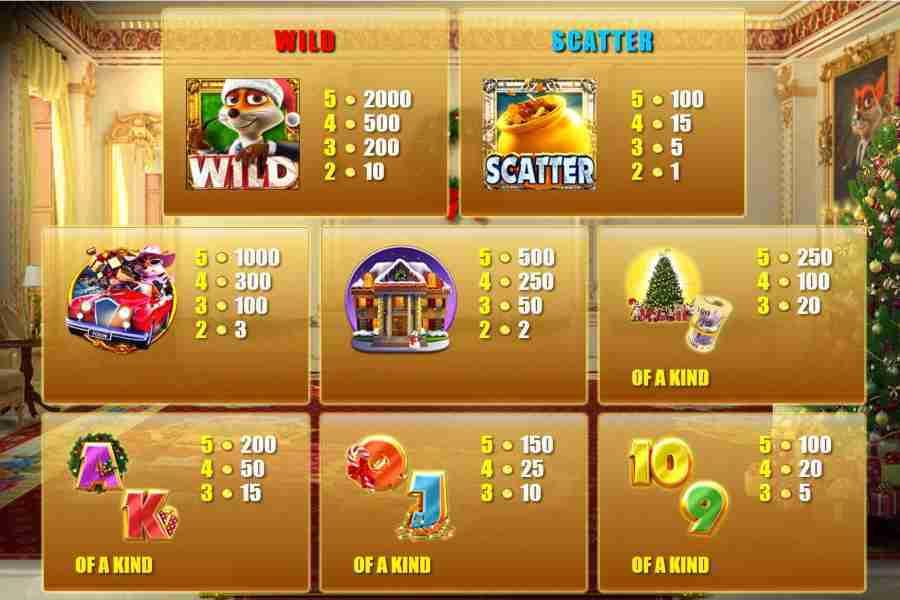 Symbols Paytable Screenshot