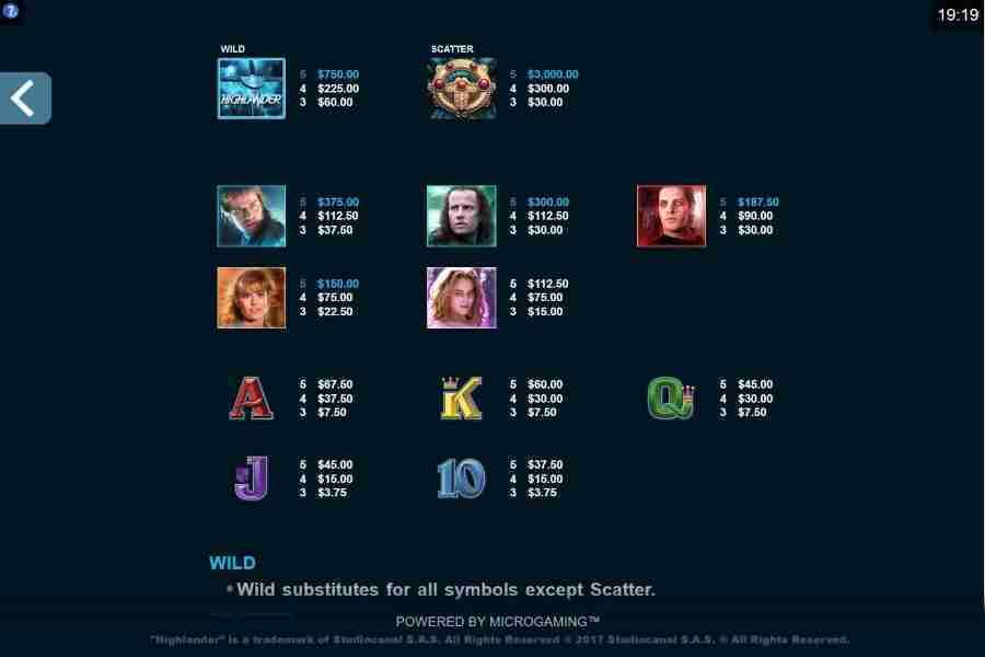Highlander Symbols Paytable Screenshot