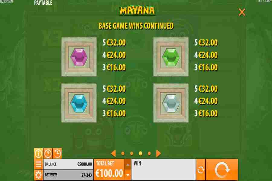 Mayana Gems Base Wins Paytable