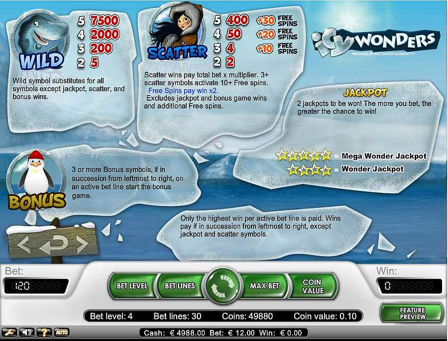 Icy Wonders, Wild, Scatter Pay tatble