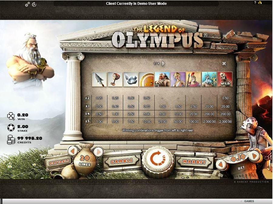 Legend of Olympus Symbols Paytable
