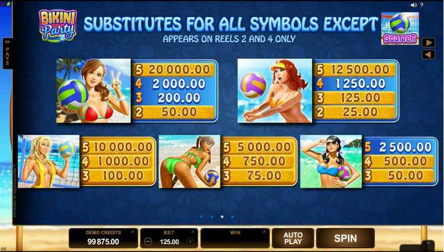 Bikini Party Symbols Paytable features