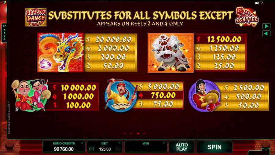 Dragon Dance Slots Pay Table Screen
