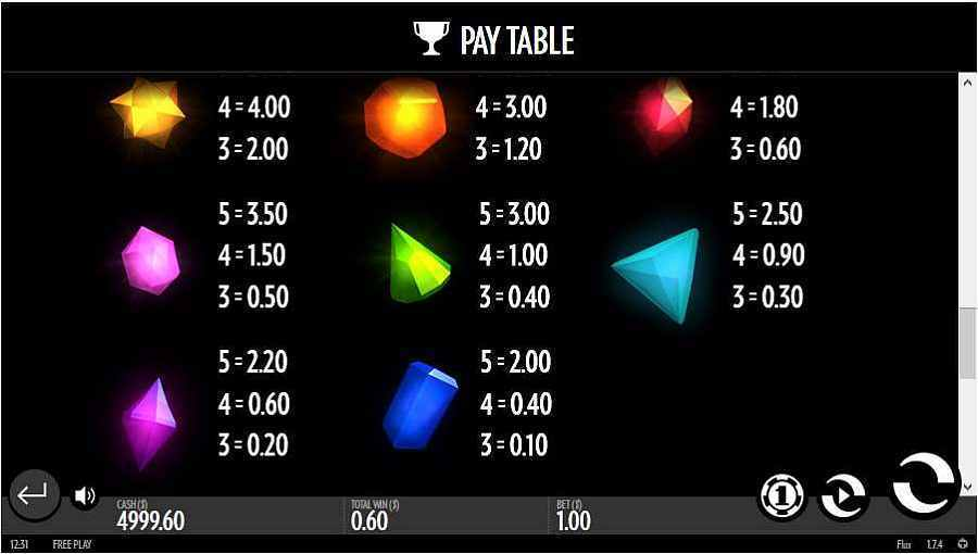 Symbol Paytable