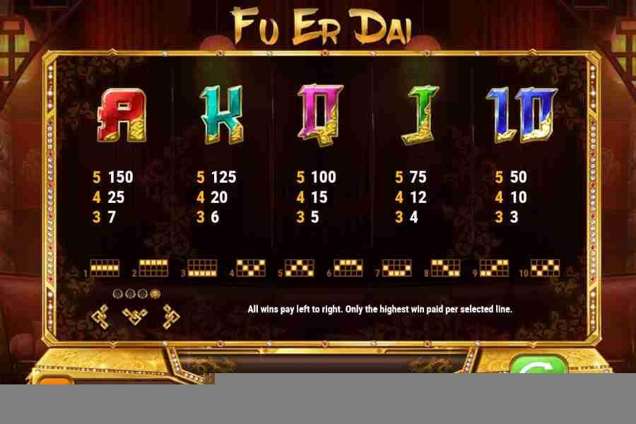Fu Er Dai Card Symbol Paytable